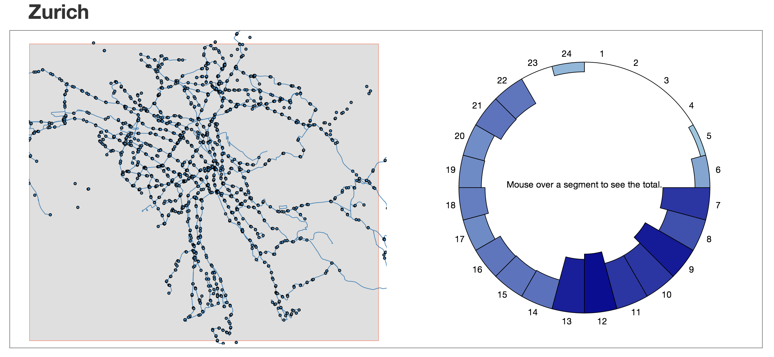 chapter: 9-Radial-Histogram-Api / Developing a D3 js Edge